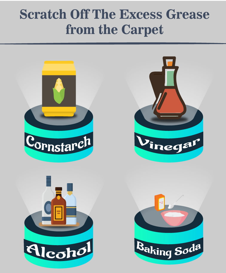 Remove The Oil And Grease Stains From Carpets